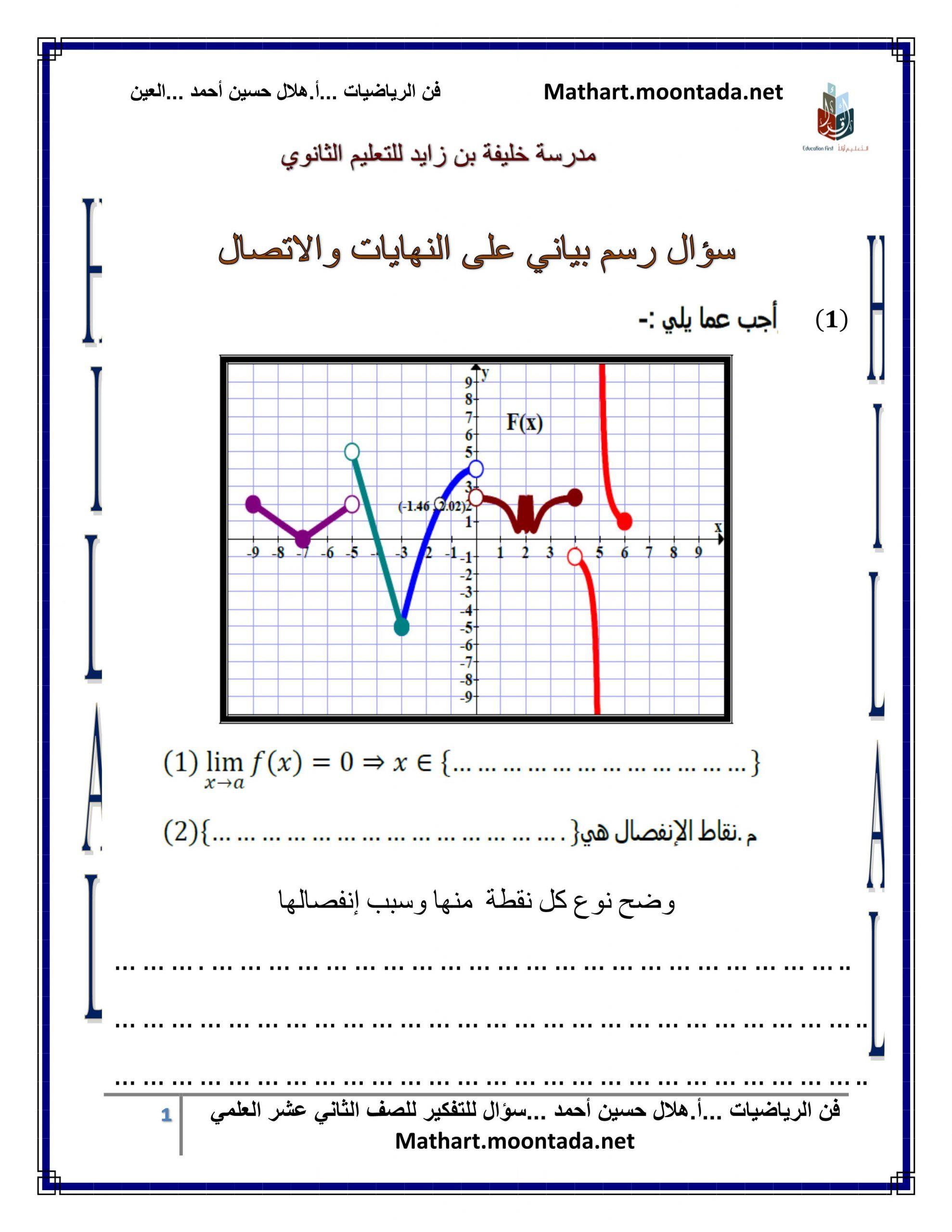 ورقة عمل النهايات والاتصال للصف الثاني عشر متقدم مادة الرياضيات المتكاملة Chart Line Chart