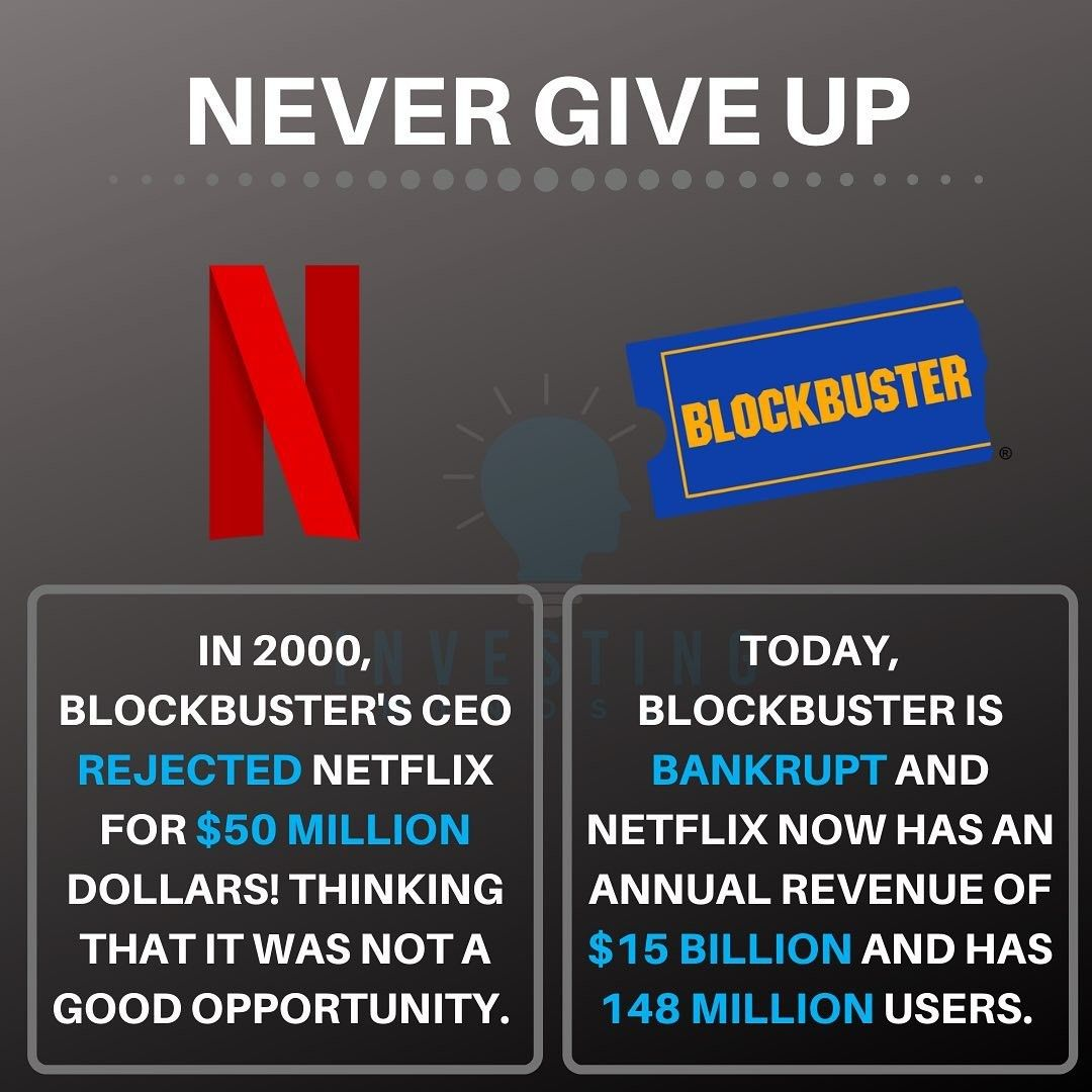 Never Give Up Netflix Story In 2020 Value Investing Financial