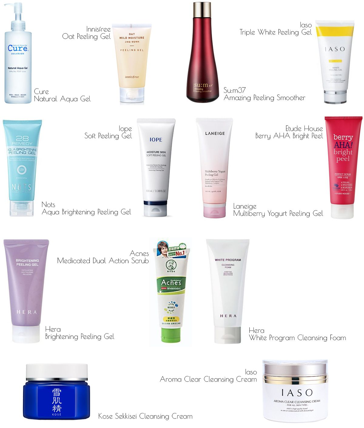 7 Amazing Japanese Skin Care Product For Acne Prone Skin You Should Try Best Japanese Skincare Japanese Skincare Acne Prone Skin Japanese Skincare Routine