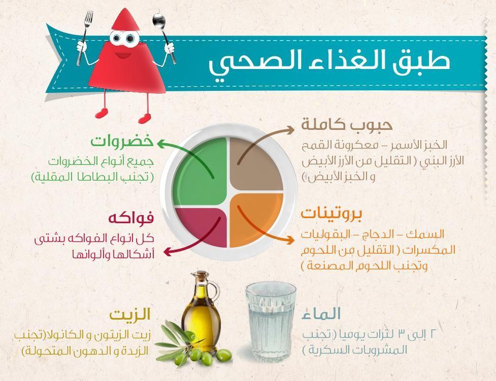 Hikma On Twitter Health Food Health Healthy