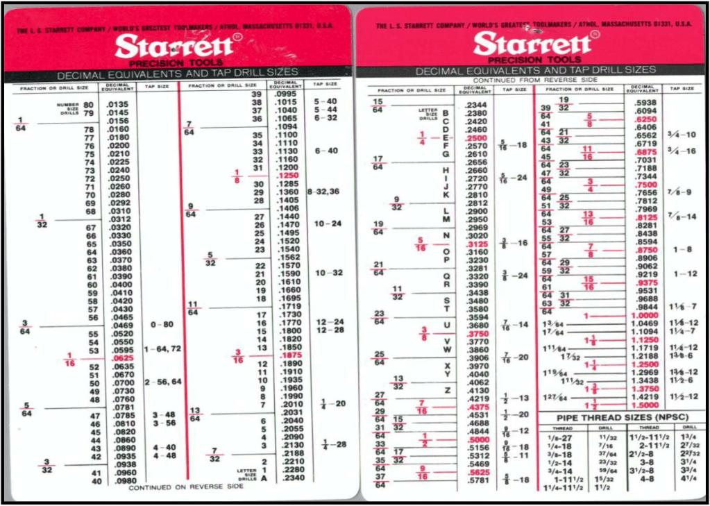 starrett tap drill chart - Mersn.proforum.co
