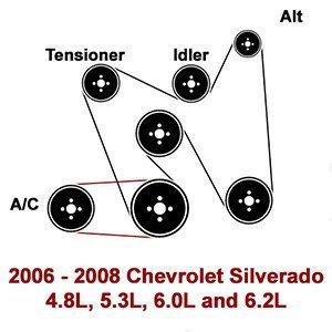 Chevy Silverado Serpentine Belt Diagram Wiring Diagram Loc