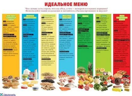Здоровое питание яйца