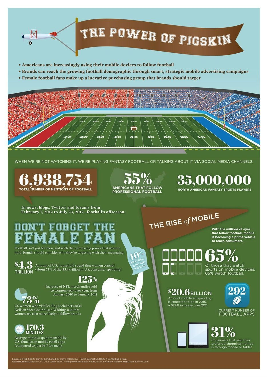 Pro Football Is MostFollowed Sport on Mobile Devices