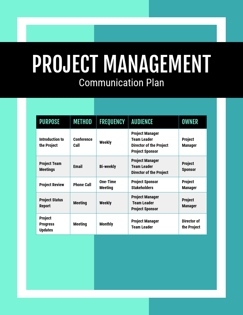 Project Management Communication Plan Template Design a