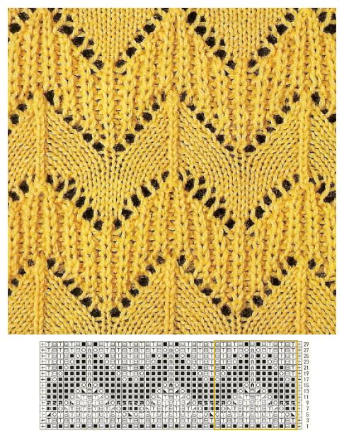Lace knitting   Puntos dos agujas   Pinterest   Strickmuster ...