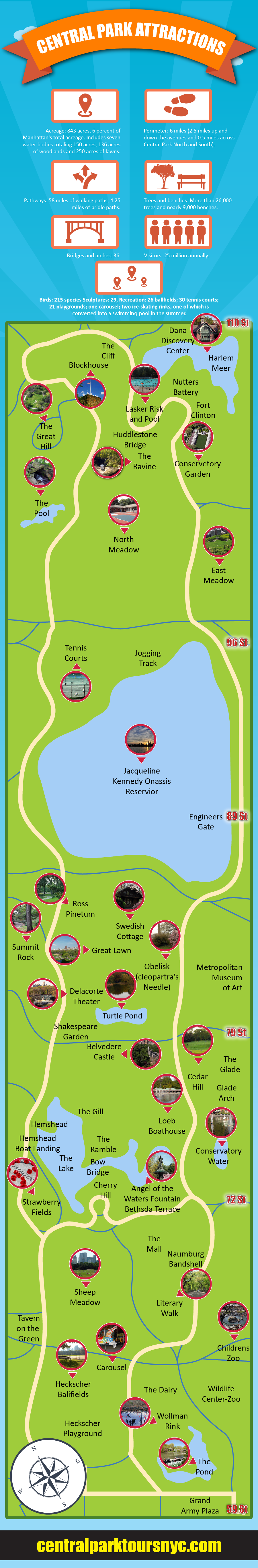 central park map and central park sightseeing and central park attractions