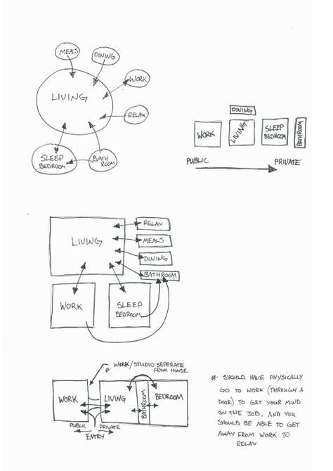 Photo of Scheme Architecture Diagrams
