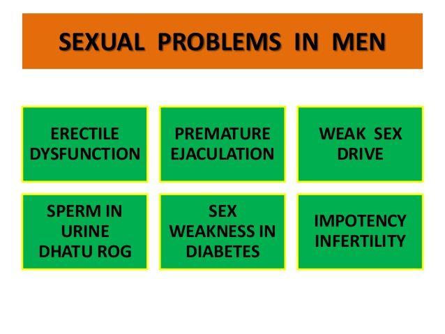symptoms of sexually weak man