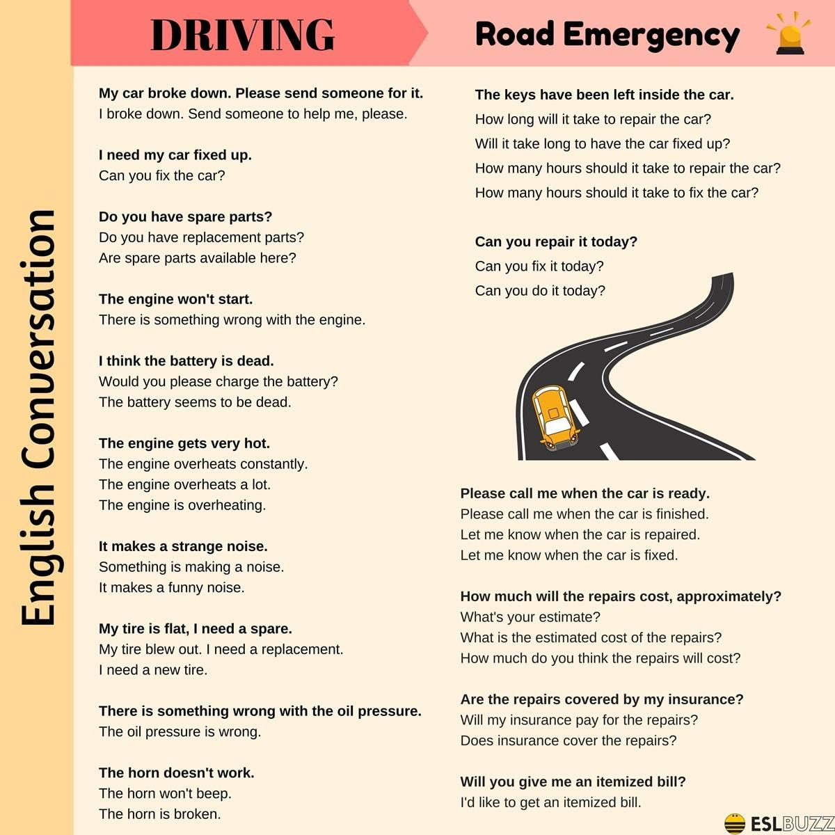 Useful Phrases To Talk About Driving In English Aprender Ingles