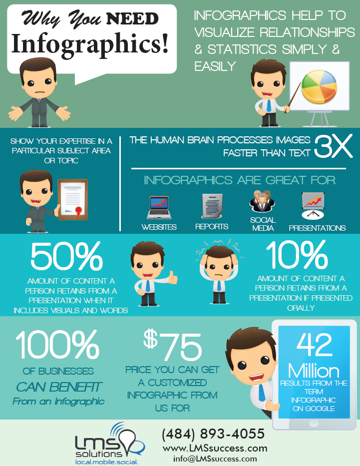 cool Advertising Agency Digital Marketing Infographic Check more at http://dougleschan.com/digital-marketing-guru/advertising-agency-digital-marketing-infographic/