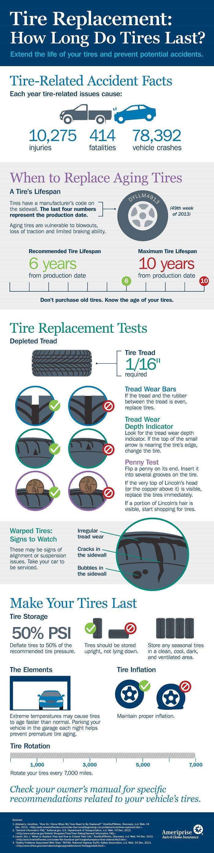 How Long Do Tires Last Car Maintenance And Safe Driving