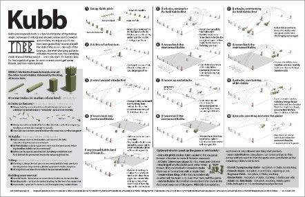Viking Chess: Official Kubb Rules We definitely have to
