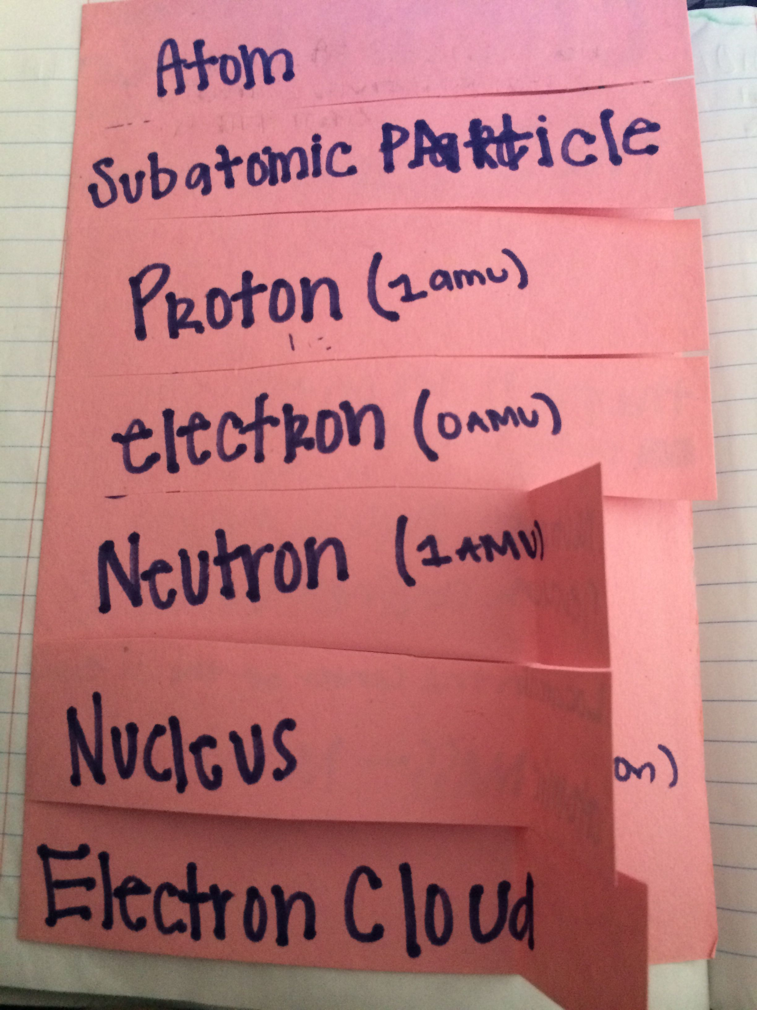 We Have Done Foldables To Introduce Atomic Structure But I