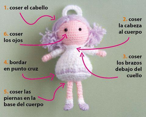 Tutorial Angioletto Amigurumi : Tutorial ángel amigurumi crochet pipi amigurumi