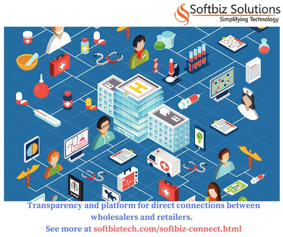 Pin by Softbiz Solutions on Softbiz Solutions | Online