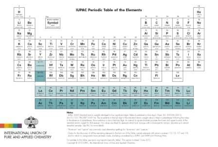 The Periodic Table - A useful download! Home school helps - new periodic table worksheets pdf