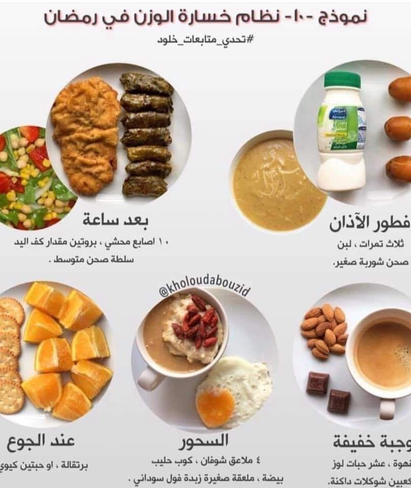 Ramadan Health Facts Food Health Fitness Food Helthy Food