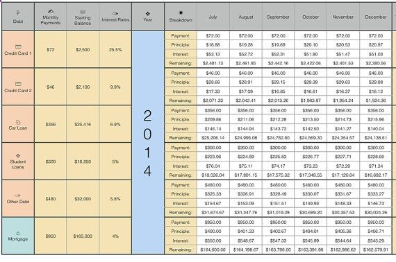 Snowball Calculator Available as an Excel sheet or numbers! Great