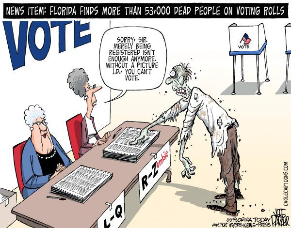 Dead Voters ID'd