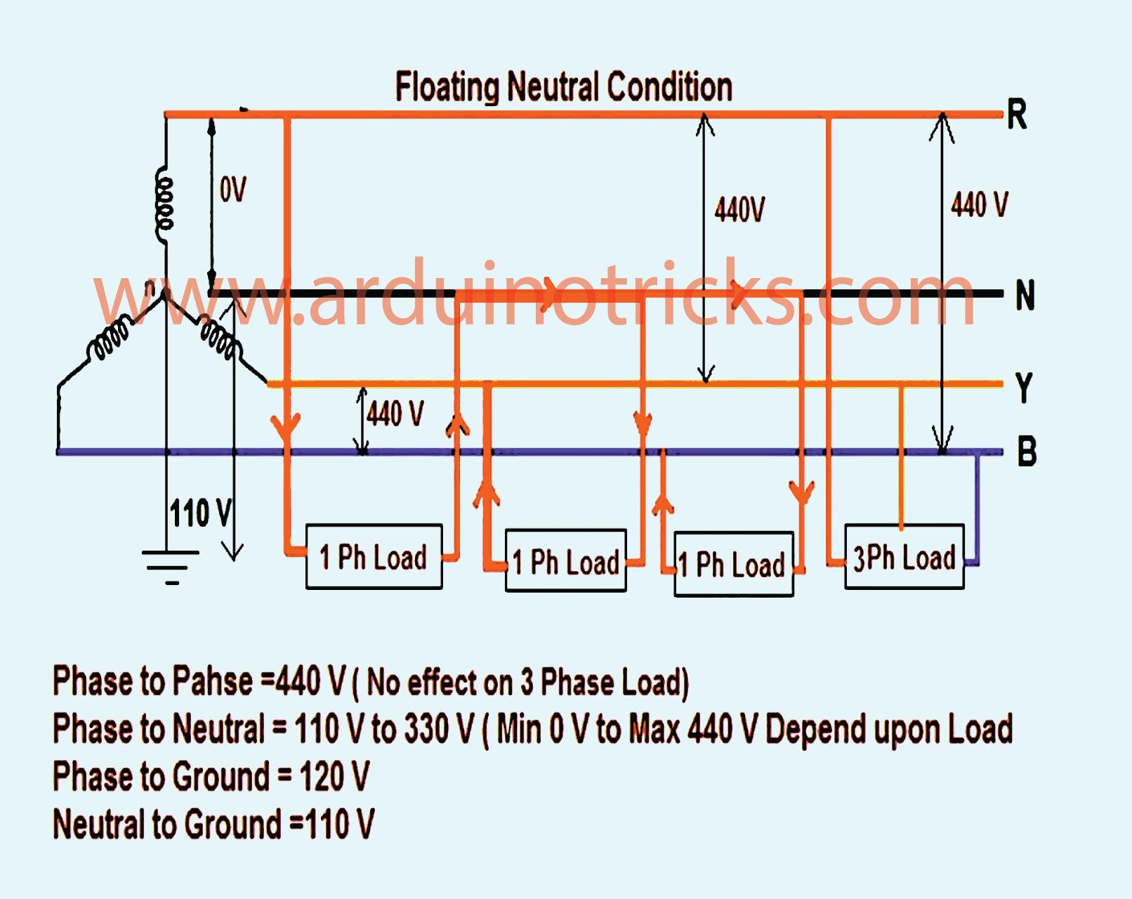 3Phase Electric Line Convert to SinglePhase Arduino