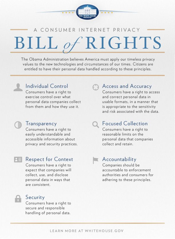 A consumer internet privacy bill of rights What I saw - bill formats