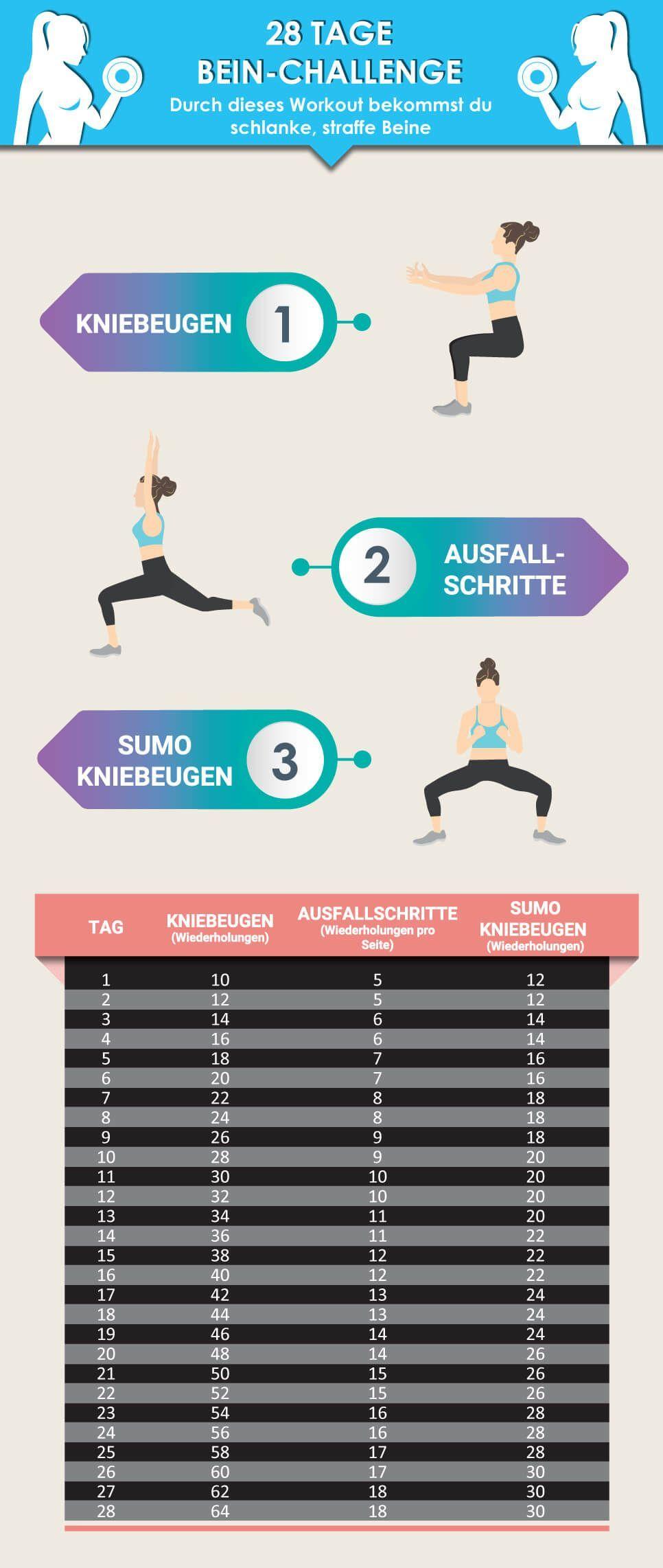 Effektives Frauen Beintraining für zuhause - Die 3 besten Übungen -  Fitness trainingsplan - #Beintr...
