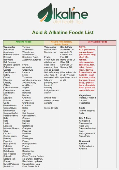foods on a low acid diet