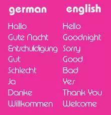 Greetings in german germanlanguage learngerman germanclasses greetings in german germanlanguage learngerman germanclasses germanlanguagecoaching m4hsunfo