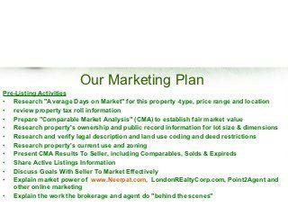 Free Real Estate Listing Presentation Listing Presentation Real