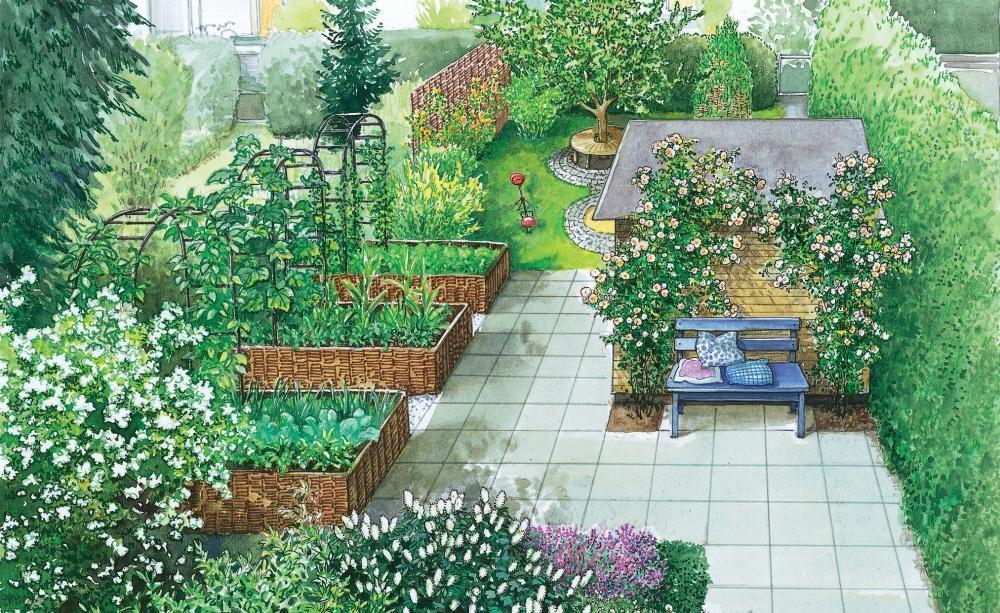 Pfiffige Aufteilung für ein Handtuch-Grundstück Gardens - reihenhausgarten vorher nachher
