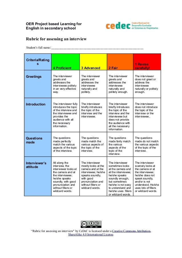 OER Project based Learning for English in secondary school Rubric