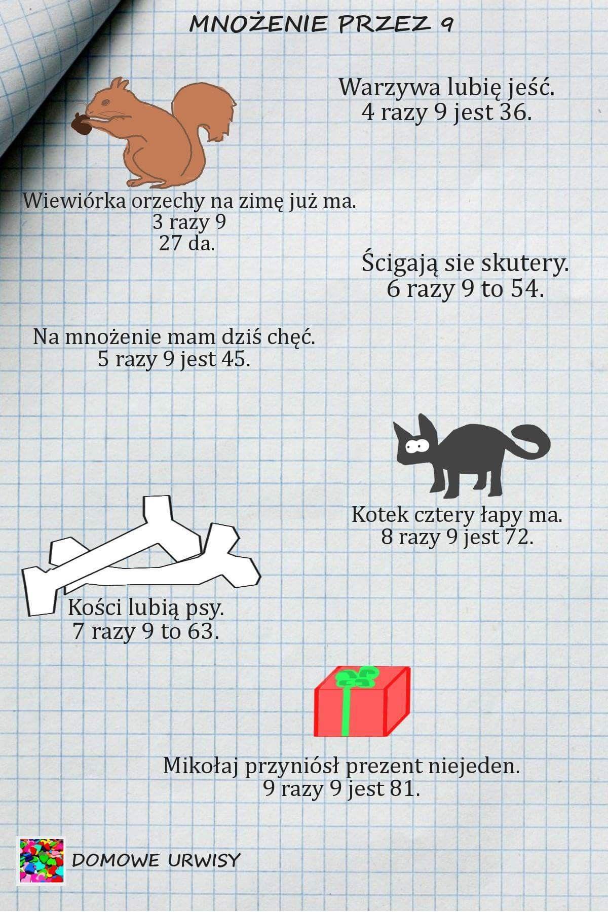 Mnozenie Przez 9 Simple Math Math Problem Solving Polish Language