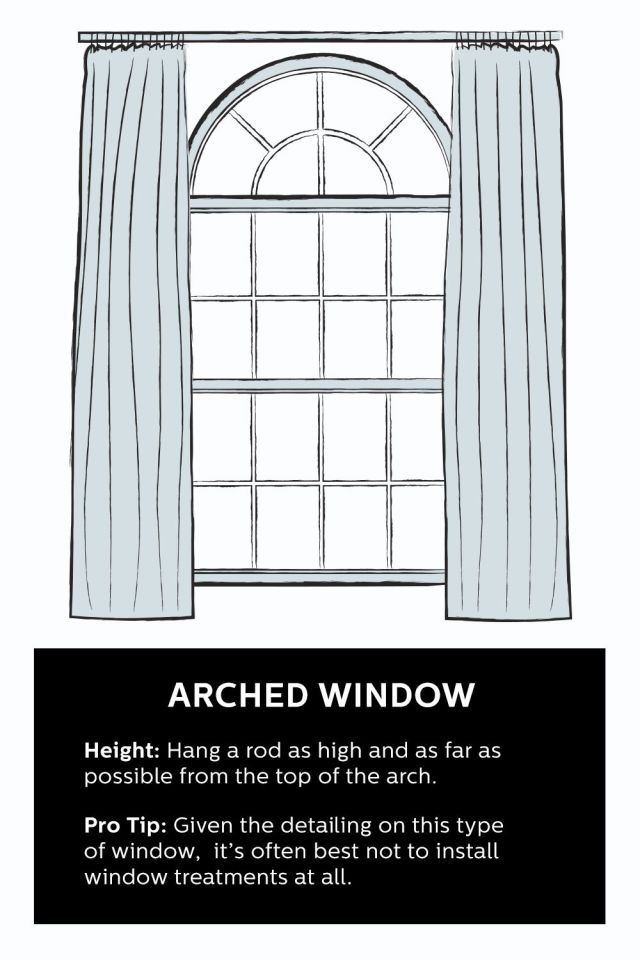 How to hang curtains 101 hang curtains window and arch for Arched kitchen window treatment ideas