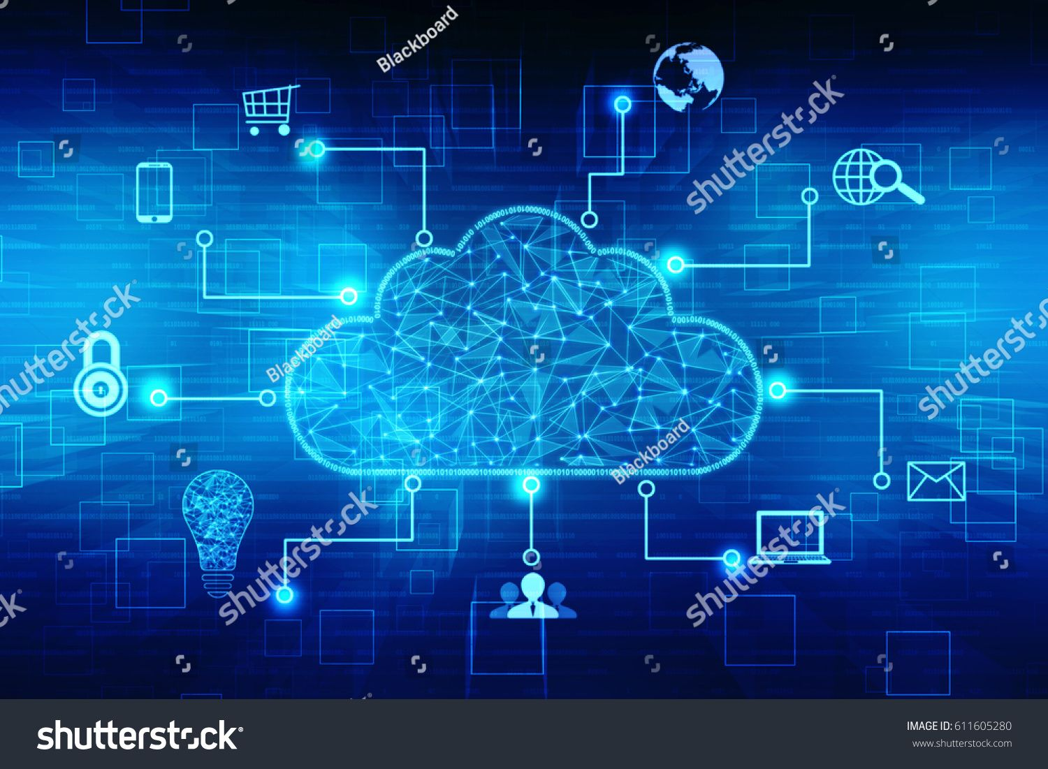 on demand services in cloud computing