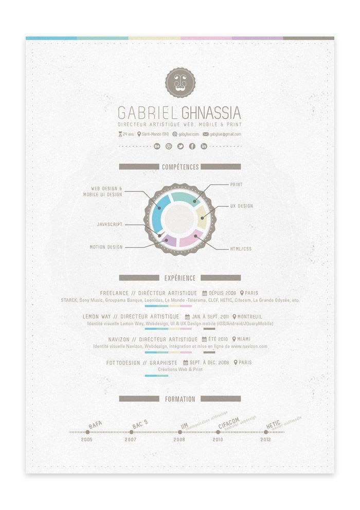 10 Examples Of Creative Resume Designs That Can Get You Hired Desain Cv Desain