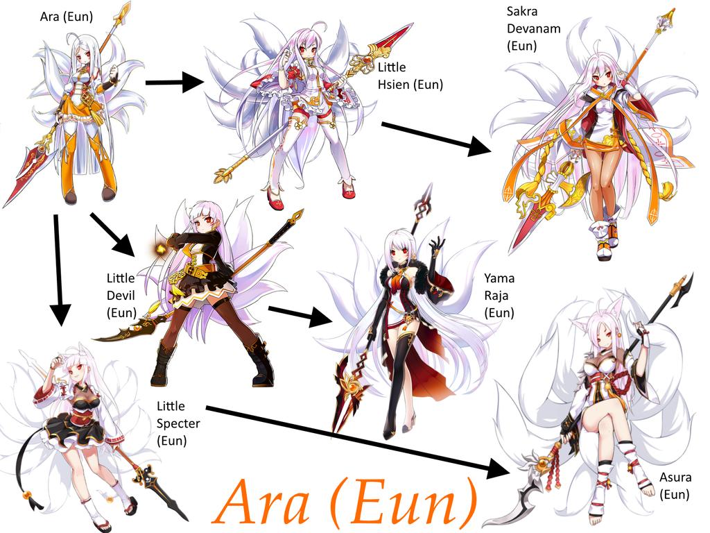 Ara Asura (Full image, Cash Shop cut in) Elsword