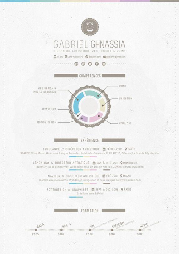 20 CV créatifs pour votre inspiration Graphic resume, Cv ideas - web design resume