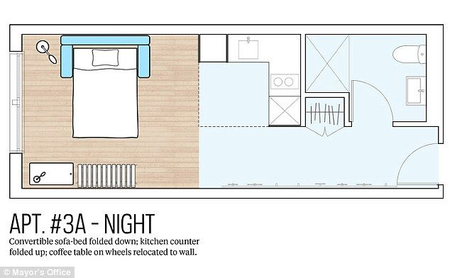 apartments under 400. New York reveals winning design for innovative  micro apartment under 400 sq ft inspired
