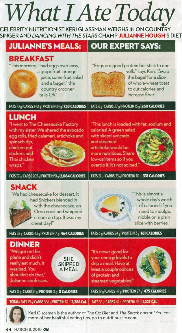 Julianne Hough Diet : julianne, hough, Julianne, Hough, Diet,, Health, Food,, Healthy, Eating