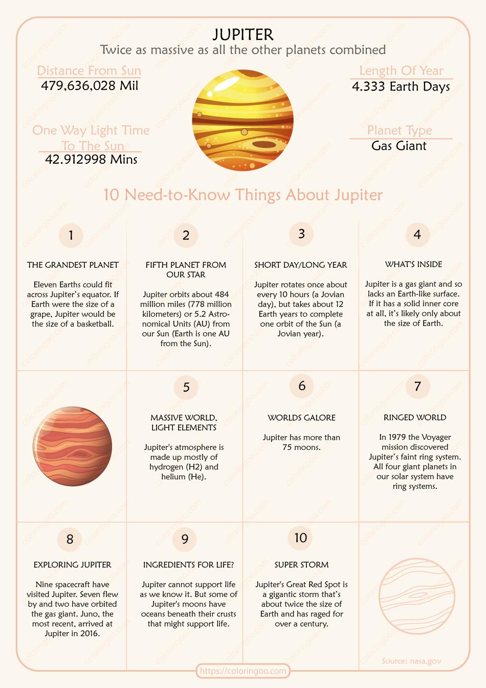 10 Need To Know Things About Jupiter Pdf Worksheet Jupiter Worksheets Spirit Science [ 1344 x 950 Pixel ]