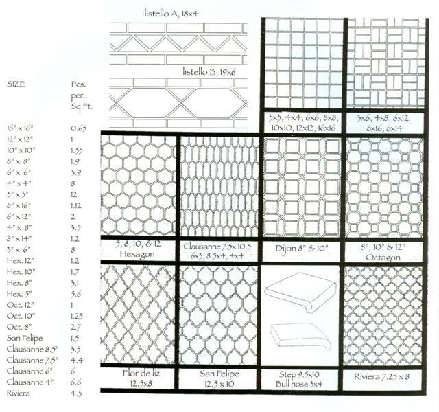 45 Affordable Diy Design Ideas For A Vegetable Garden: Mexican Saltillo And European
