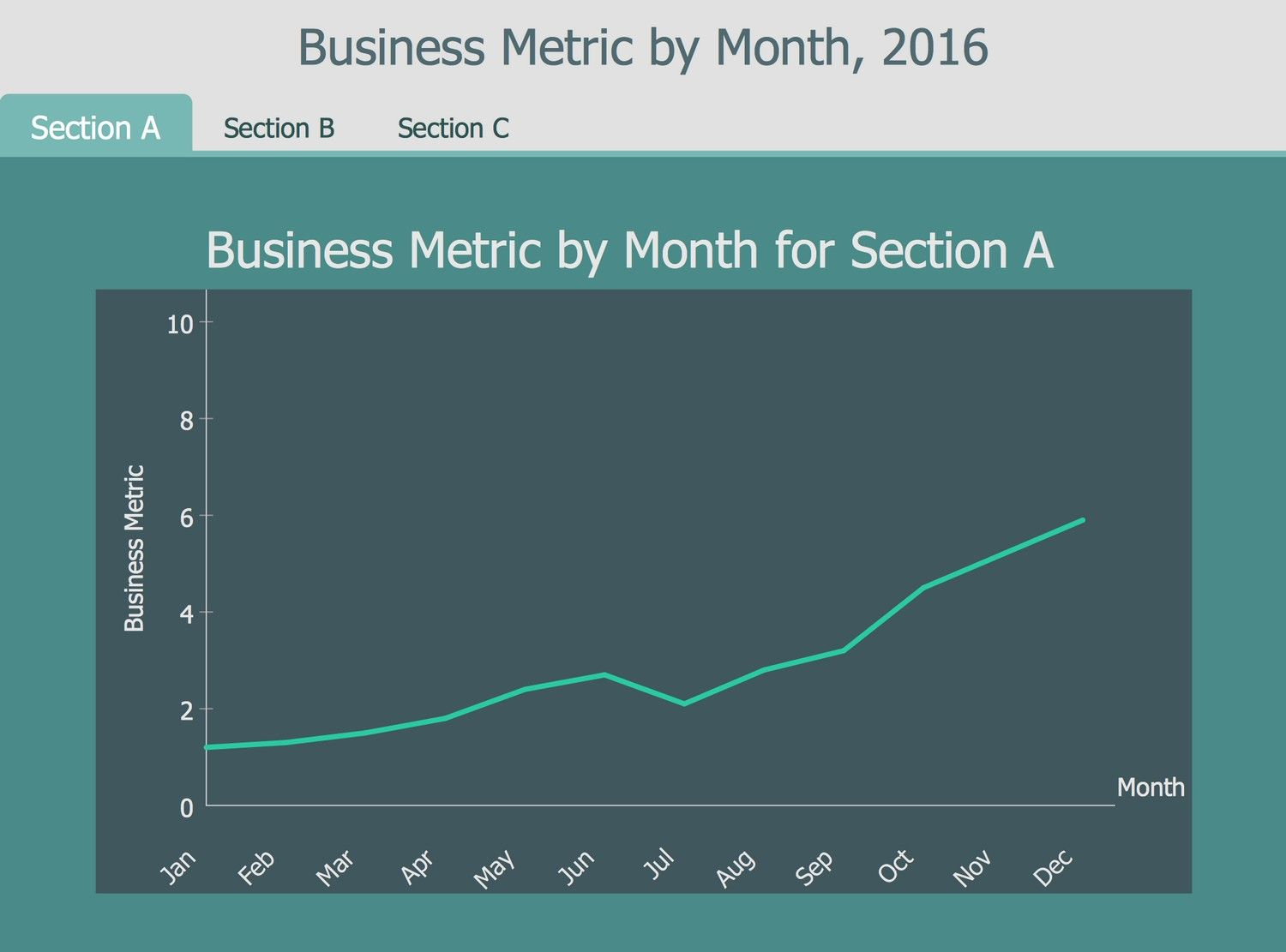 Template business metric by month 2016 for 3 sections the template business metric by month 2016 for 3 sections the business intelligence solutions flashek Image collections
