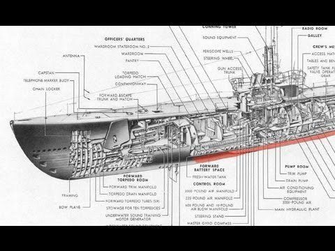 Ww2 Us Submarines Diagram