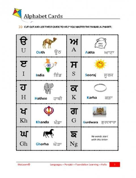 Sanskrit Of The Vedas Vs Modern Sanskrit: Cut Out Cards To Help You Learn Punjabi Alphabet