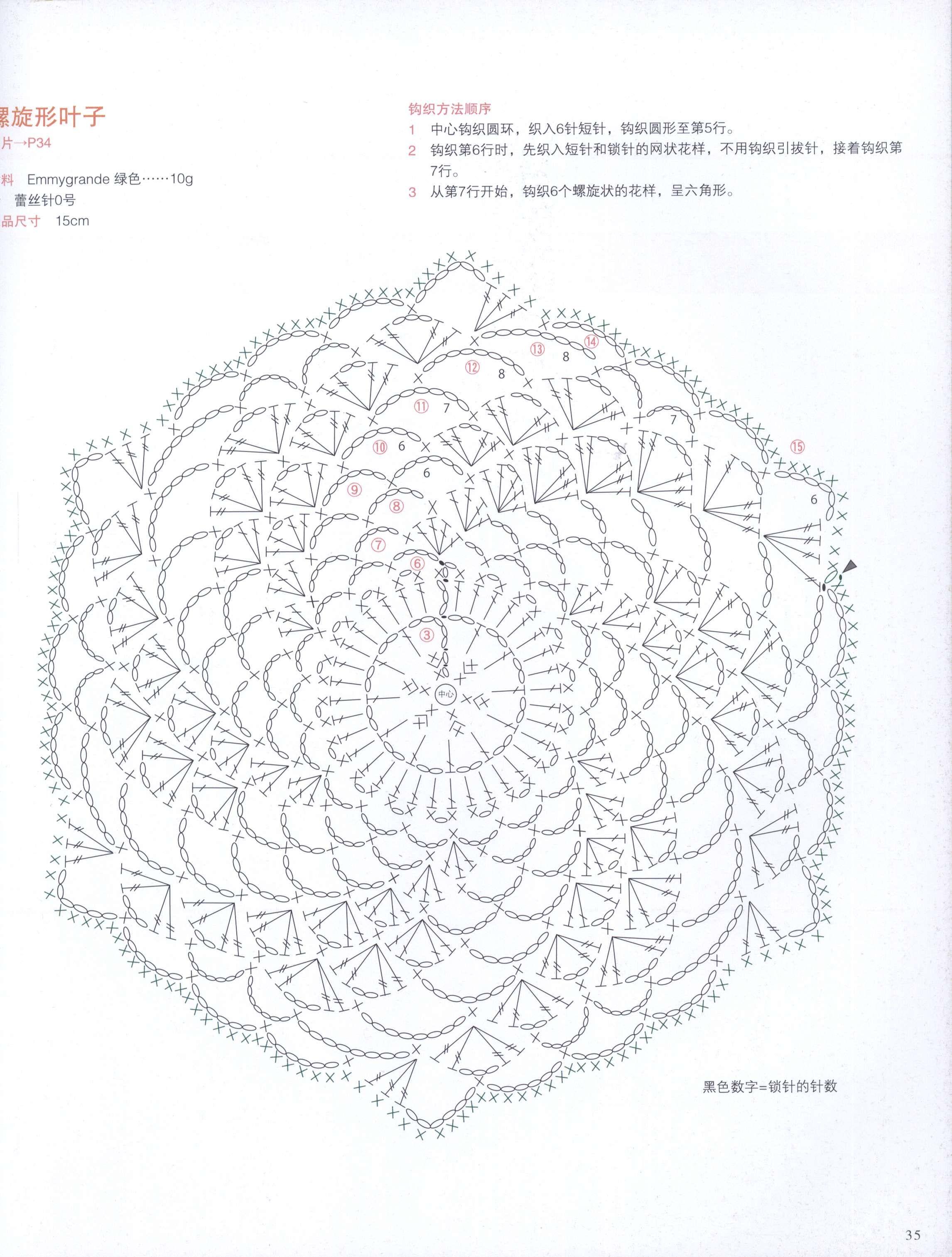 Crochet Spiral Shell Diagram Crochetholic