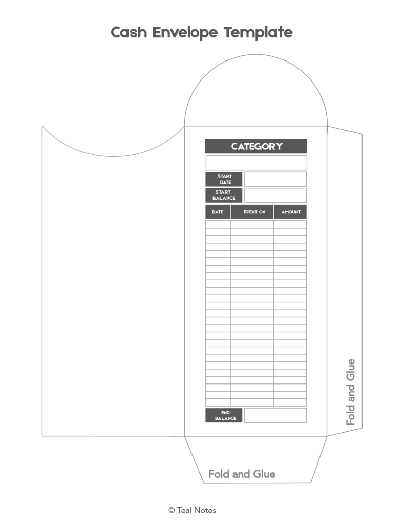 Free Cash Envelope Template This Is How You Use A Cash Budgeting Envelope To Stay Organized Cash Budget Envelopes Budget Envelopes Cash Envelopes