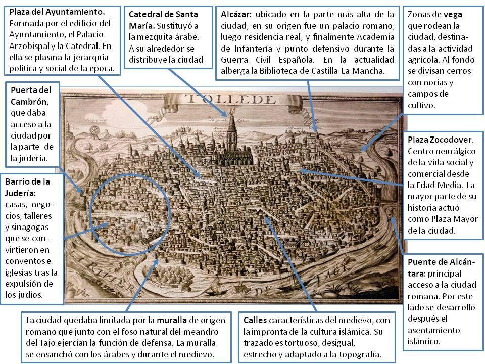 Toledo En 1585 Https Ciudaddelastresculturastoledo Blogspot Com 2013 11 Toledo En 1585 Html Toledo Catedral Gotica Actividad Agricola