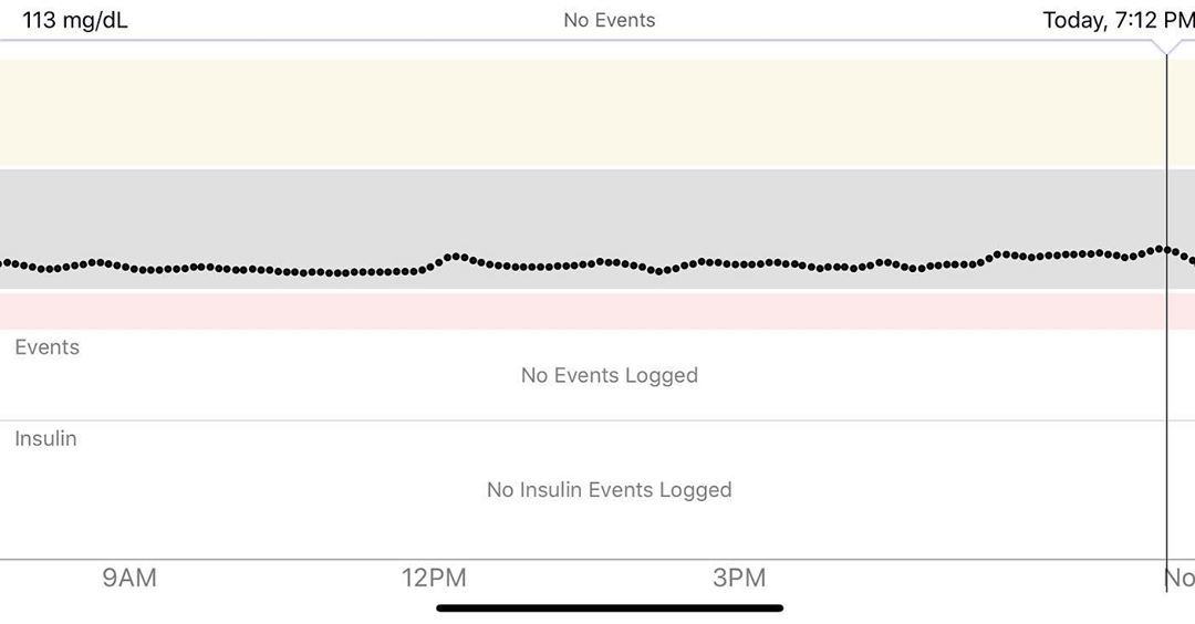 Hey #instafam ! Just sharing what my blood sugars look like today on my first day on keto vs thi...