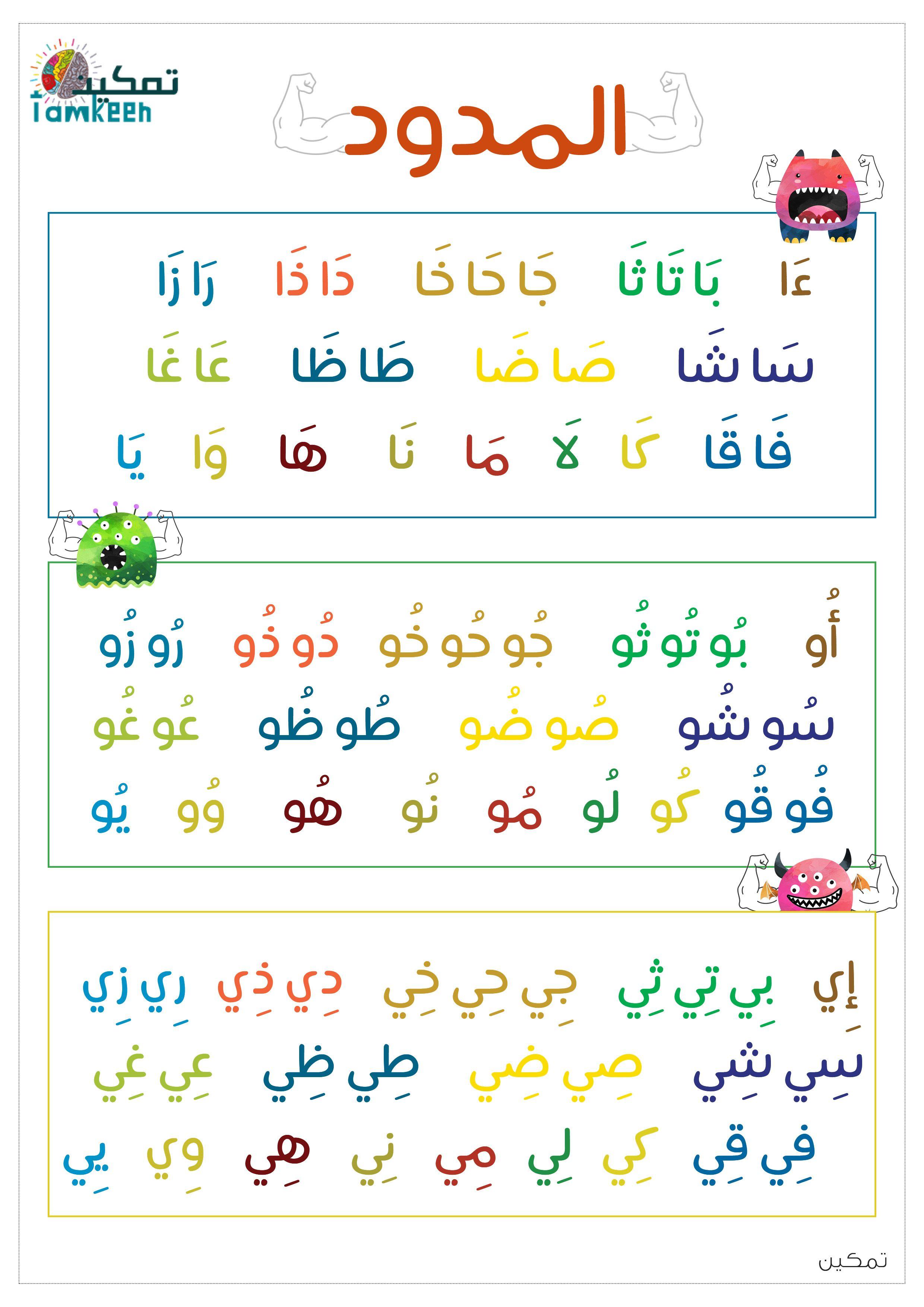 المدود Arabic Alphabet For Kids Learning Arabic Learn Arabic Alphabet